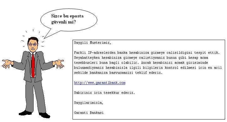 phishing-sorusu